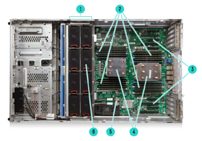 (Internal View (Rack Model