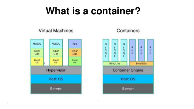 1871hp-advanced-technology-group-docker-and-ansible